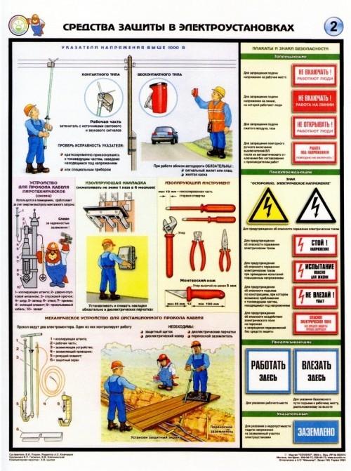 Средства защиты в электроустановках 2