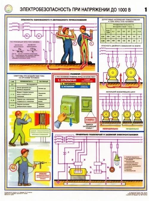 Электробезопасность при напряжении до 1000В