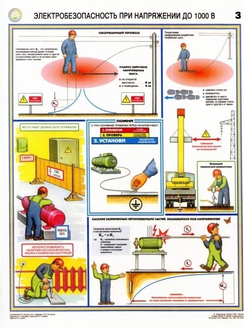 Электробезопасность при напряжении до 1000В (3)