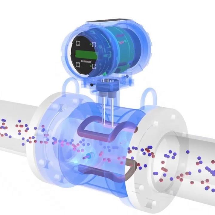 Магнитно-индуктивные расходомеры