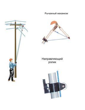 Приспособление для обрезки проводов ВЛ 0,4 кВ с земли ПРЛ-0,4