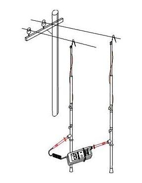 """Комплект для измерения тока короткого замыкания и сопротивления цепи """"фаза-нуль"""" на ВЛ Е115М"""