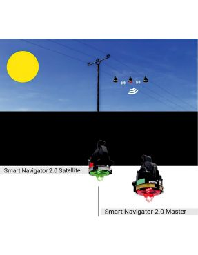 Датчик воздушной линии с автономным питанием | Интеллектуальный индикатор неисправности Smart Navigator 2.0