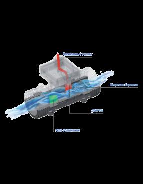 Вихревые расходомеры VORTEX
